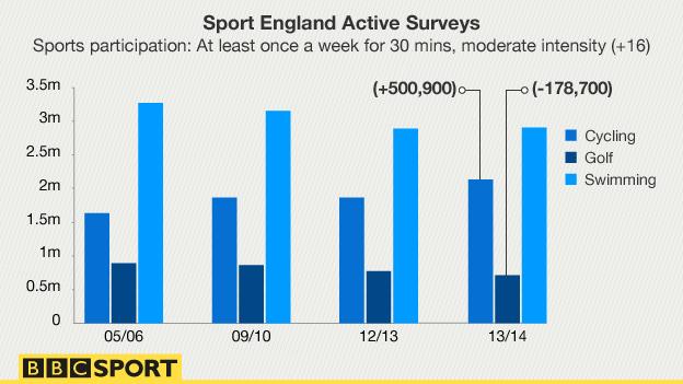 %C2%A0Image+courtesy+of%3A++http%3A%2F%2Fwww.bbc.com%2Fsport%2F0%2Fgolf%2F30422698.