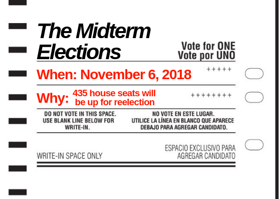 What you Need to Know About Midterm Elections